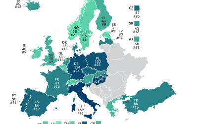 Complexity of Labor Taxes in Europe